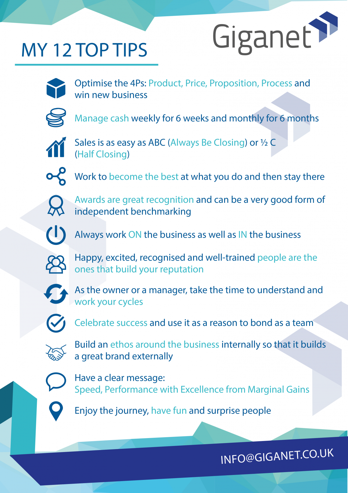 Andrew's 12 top tips to succeed in business.